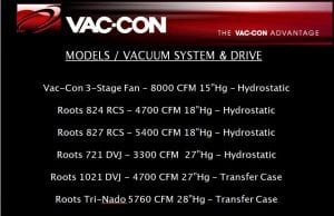 Types of Vacuum System and Drive